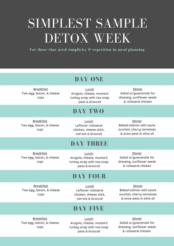 Simple Zero Sugar, Detox Plan