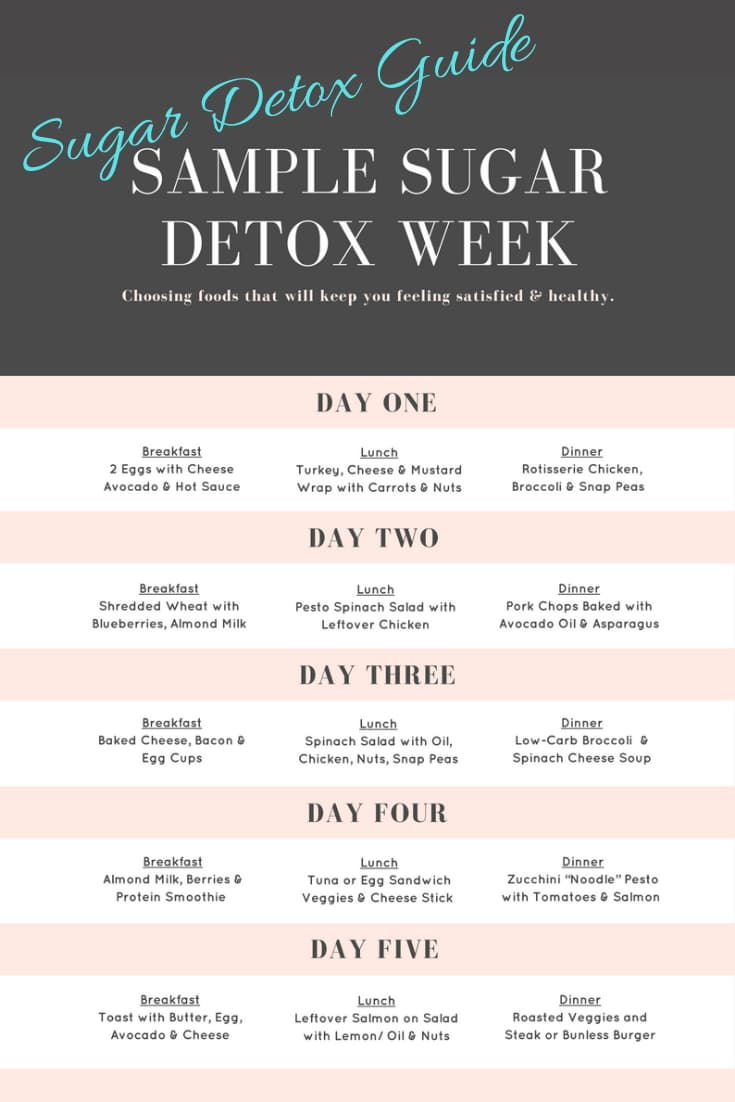 Sugar Detox Meal Plan 5 Day Chart for How to Quit Sugar