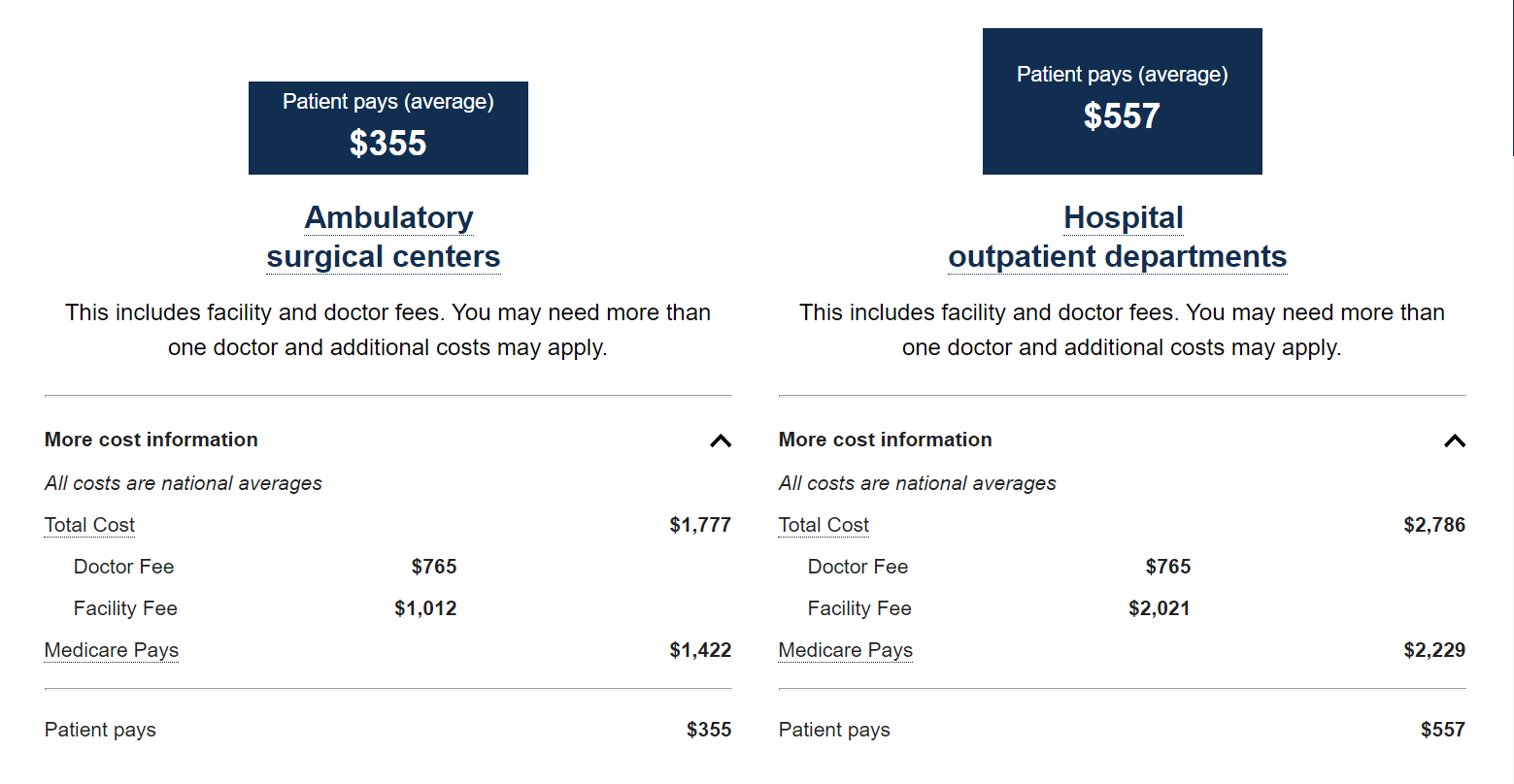 cataract surgery cost estimate on medicare, screenshot from medicare.gov December 2020